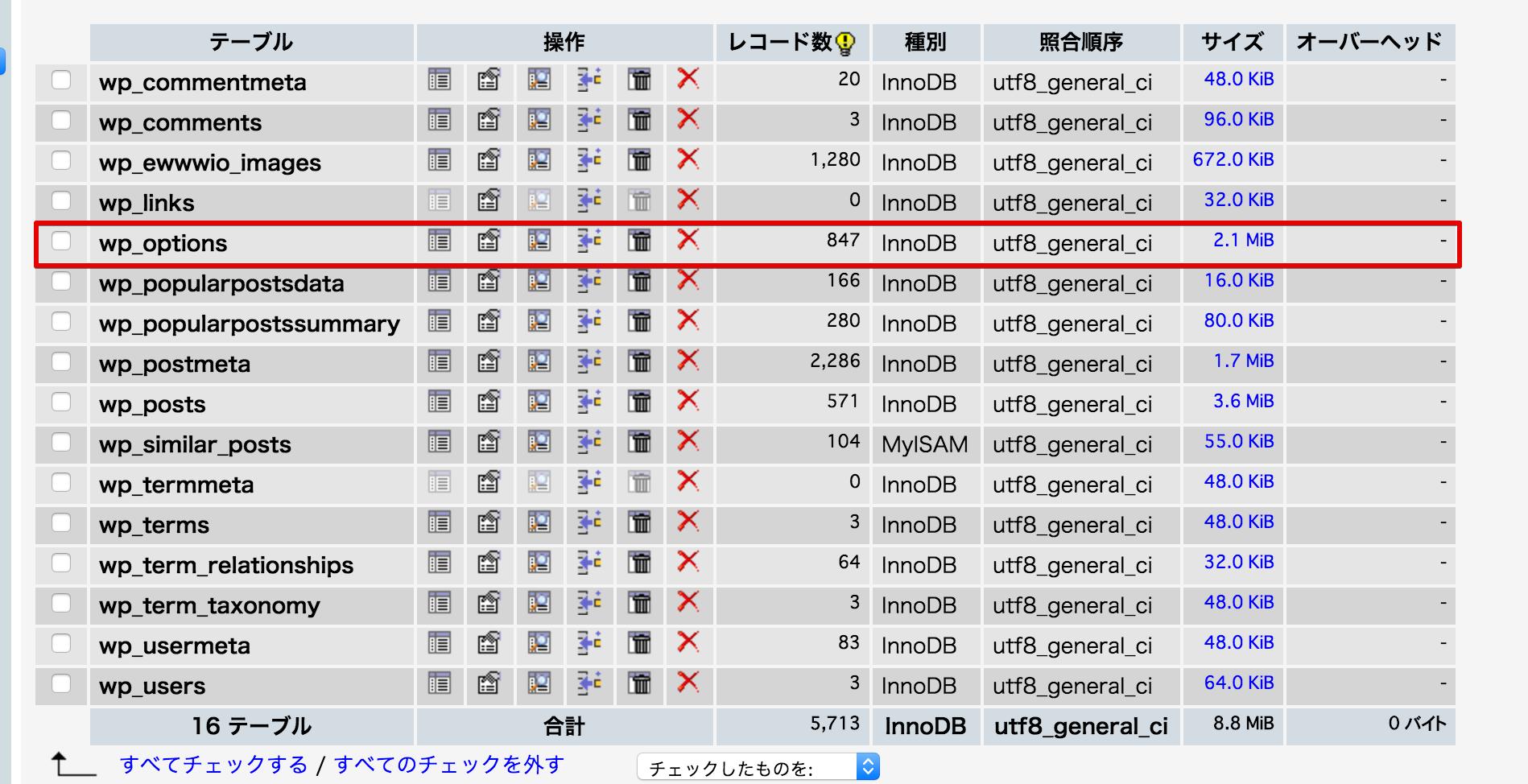 プレス できない ワード ログイン ワードプレスへログインのやり方とログインURLの変更方法