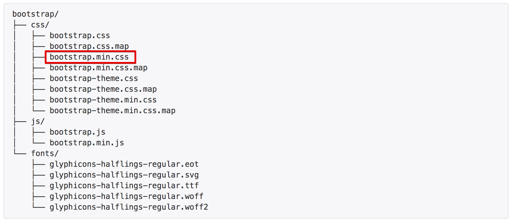 673f64f3eae949efcdce3a205370d41b - WordPress初心者にオススメ。Bootstrapで楽々CSSが書けるので使い方を簡単に解説