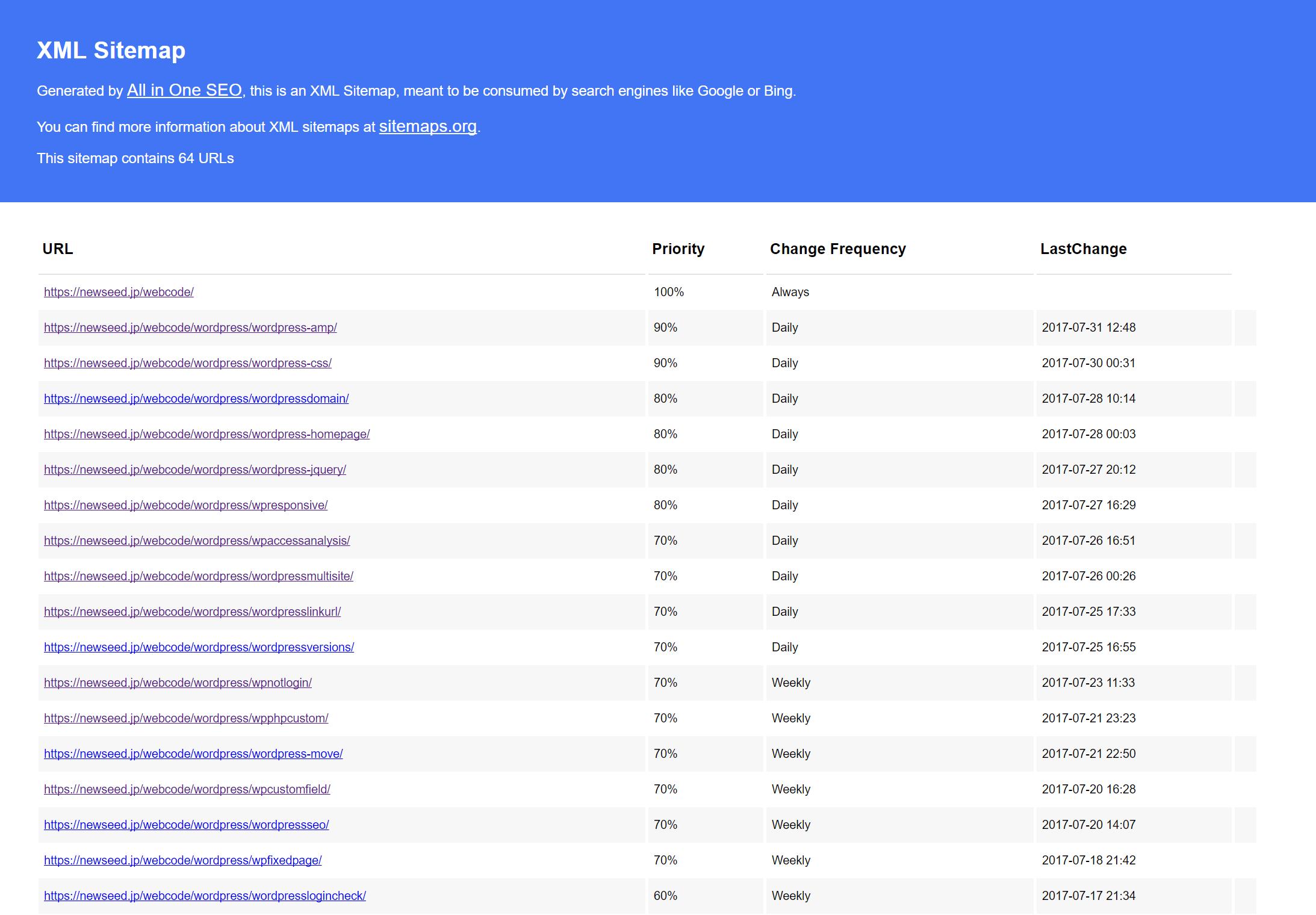 XMLsitemap - WordPressのサイトマップの作成方法!おすすめプラグイン4つも紹介