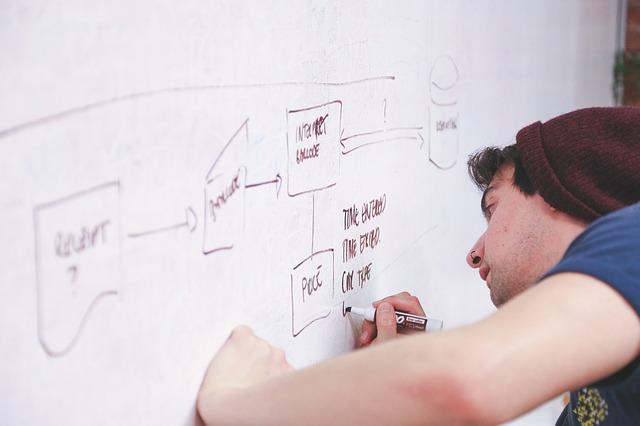 whiteboard 849813 640 - WordPressのサイトマップの作成方法!おすすめプラグイン4つも紹介